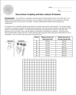 Reinforce those graphing skills before the kids leave for ...