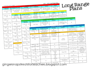 lesson plan template classroom freebies