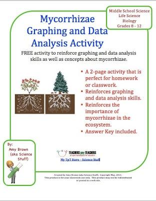 Fungi Graphing Worksheet Classroom Freebies
