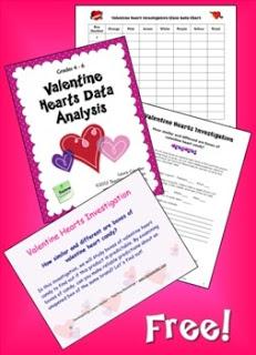 Laura Candler's Free Valentine Hearts Data Analysis