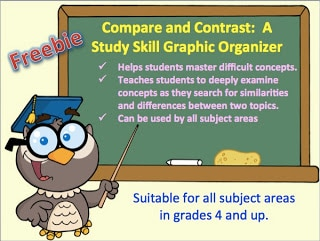 Graphic Organizer for All Subjects / Ages