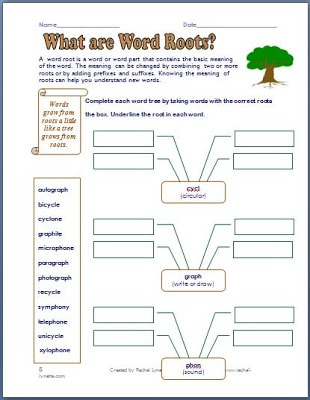 Prefix, Suffix, and Word Root Printables