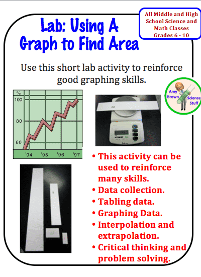 Science Lab: Using a Graph to Find the Area of an Irregular Object