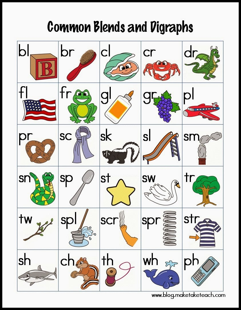 common consonant blends and digraphs cue card classroom freebies. Black Bedroom Furniture Sets. Home Design Ideas