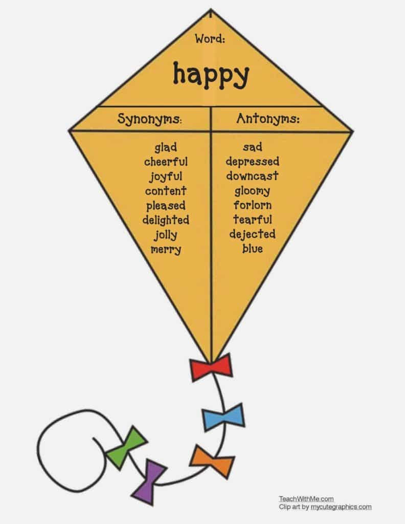 Soaring With Synonyms Kite Themed packet - Classroom Freebies