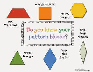 Pattern Block anchor chart