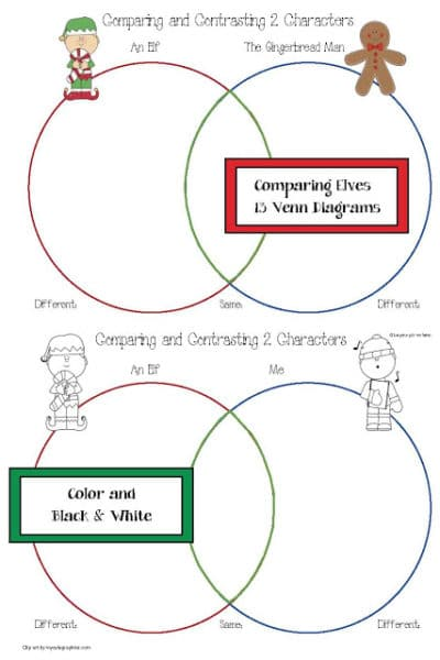 Elf-Themed Venn Diagrams