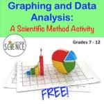 FREE Graphing Practice Practice and Data Analysis