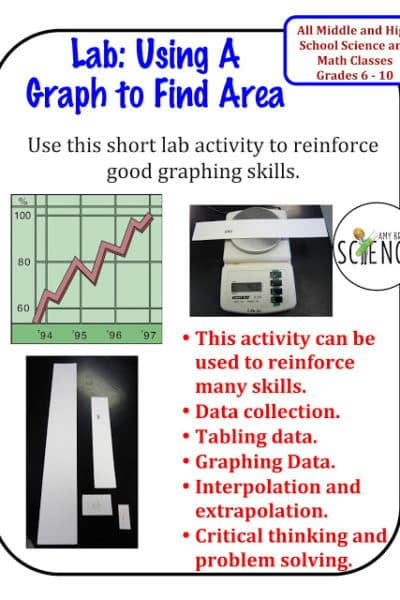 Review Those Graphing Skills!