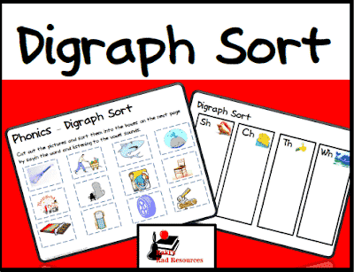 Free Digraph Picture Sort