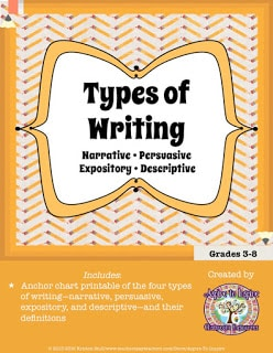 Types of Writing Anchor Chart