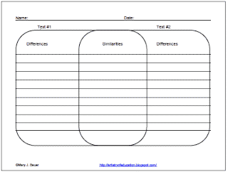 Graphic Organizer for Compare and Contrast