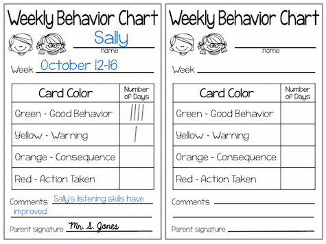 A classroom behavior chart can mean the difference between good and atrocious student behavior. Some students really need to have those visual representations to keep themselves in check.  #classroombehaviorchart  #classroommanagement