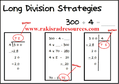 Free Long Division Poster