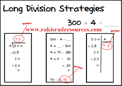 Free resource - multiple strategies for long division poster from Raki's Rad Resources.