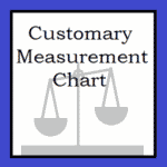 How to convert customary measurements with a chart