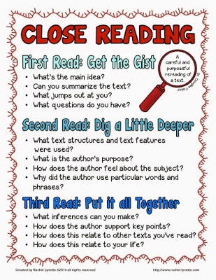 Close Reading Poster and Printables by Rachel Lynette