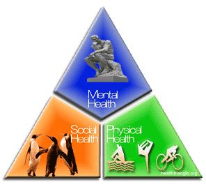 Why I Do Not Teach a Health Triangle Unit