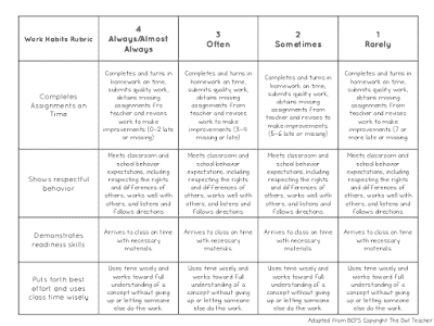 A Work Habits Rubric for Classroom Management