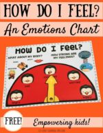 How Do I Feel? An Emotions Chart