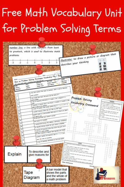 Free Printable Math Vocabulary Unit to Help Students Analyze Word Problems