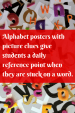 Alphabet Posters with Phonics Pictures Give Students a Daily Reference Point When They are Stuck