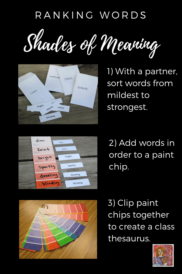 ranking words shades of meaning vocabulary activity