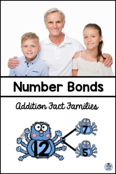 Using number bonds in math helps to visual the connection between groups of numbers in addition and subtraction or multiplication and division. #numberbonds #classroomfreebies #additionandsubtractionnumberbonds #multiplicationand divisionnumberbonds