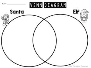 Santa elf Venn diagram