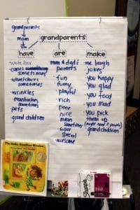 Grandparent's Day anchor chart