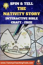 Free Christmas Nativity Retelling Activity