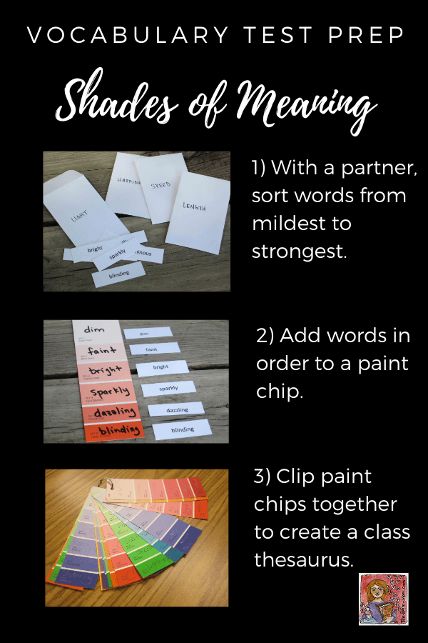 shades of meaning vocabulary activity