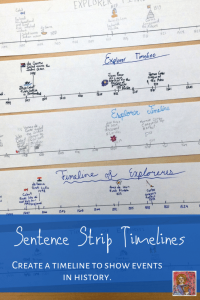 sentence strip timeline activity