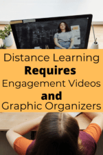 Recent changes in education have increased the need for engaging activities and graphic organizers that can be used with distance learning.