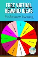 Online Learning to motivate student success, Distance Learning Virtual Rewards for